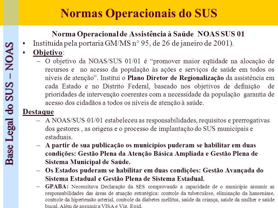Normas Operacionais do SUS Base Legal do SUS – NOAS Norma Operacional de Assistência à Saúde NOAS SUS 01 Instituída pela portaria GM/MS n° 95, de 26 d