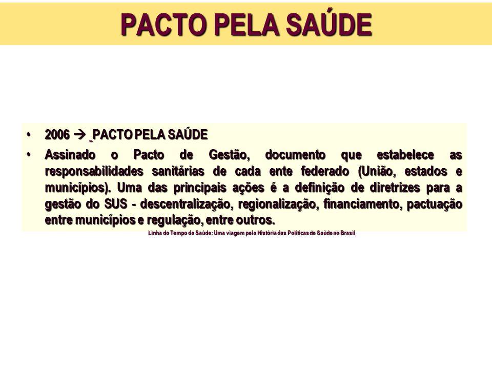 PACTO PELA SAÚDE Linha do Tempo da Saúde: Uma viagem pela História das Políticas de Saúde no Brasil 2006 PACTO PELA SAÚDE 2006 PACTO PELA SAÚDE Assina