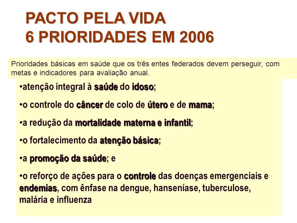 saúdeidoso atenção integral à saúde do idoso; câncerúteromama o controle do câncer de colo de útero e de mama; mortalidade materna e infantil a reduçã