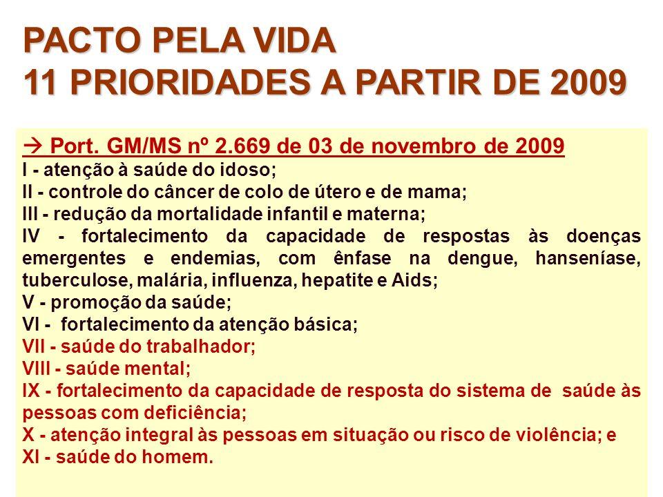 Port. GM/MS nº 2.669 de 03 de novembro de 2009 I - atenção à saúde do idoso; II - controle do câncer de colo de útero e de mama; III - redução da mort
