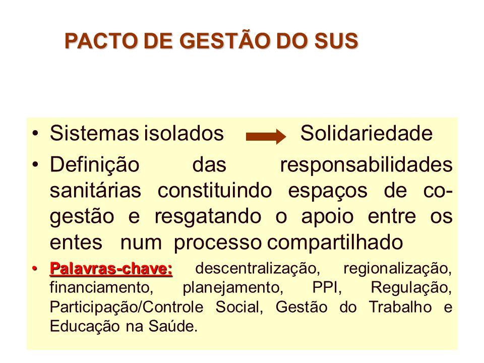 Sistemas isolados Solidariedade Definição das responsabilidades sanitárias constituindo espaços de co- gestão e resgatando o apoio entre os entes num