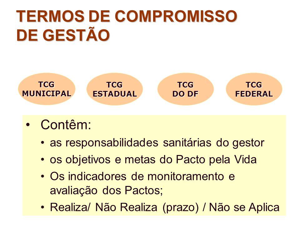 Contêm: as responsabilidades sanitárias do gestor os objetivos e metas do Pacto pela Vida Os indicadores de monitoramento e avaliação dos Pactos; Real