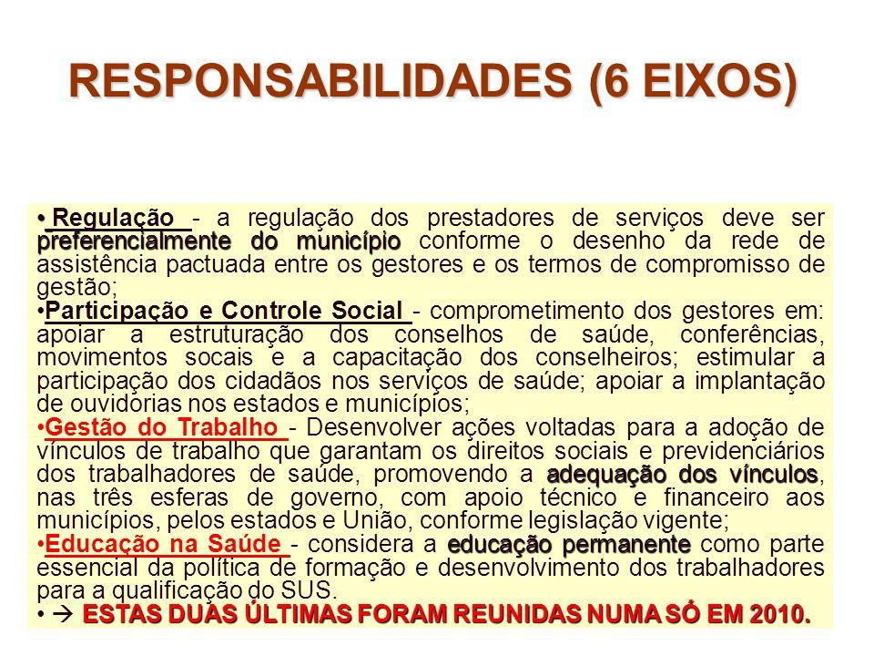 preferencialmente do município Regulação - a regulação dos prestadores de serviços deve ser preferencialmente do município conforme o desenho da rede