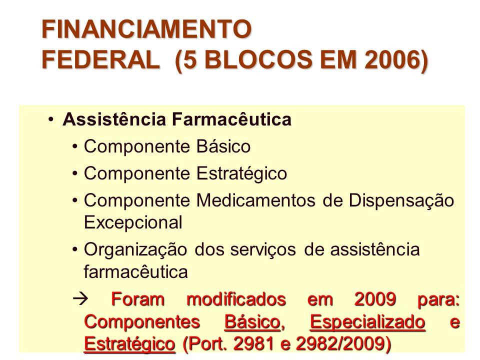 Assistência Farmacêutica Componente Básico Componente Estratégico Componente Medicamentos de Dispensação Excepcional Organização dos serviços de assis
