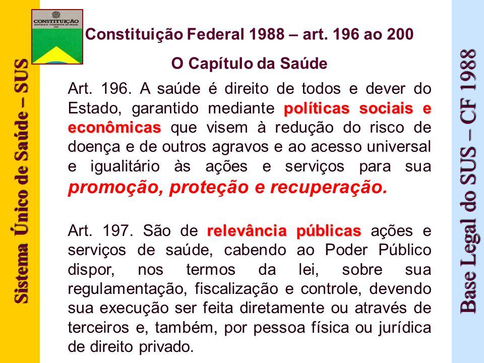 Sistema Único de Saúde – SUS Base Legal do SUS – CF 1988 Constituição Federal 1988 – art. 196 ao 200 O Capítulo da Saúde políticas sociais e econômica