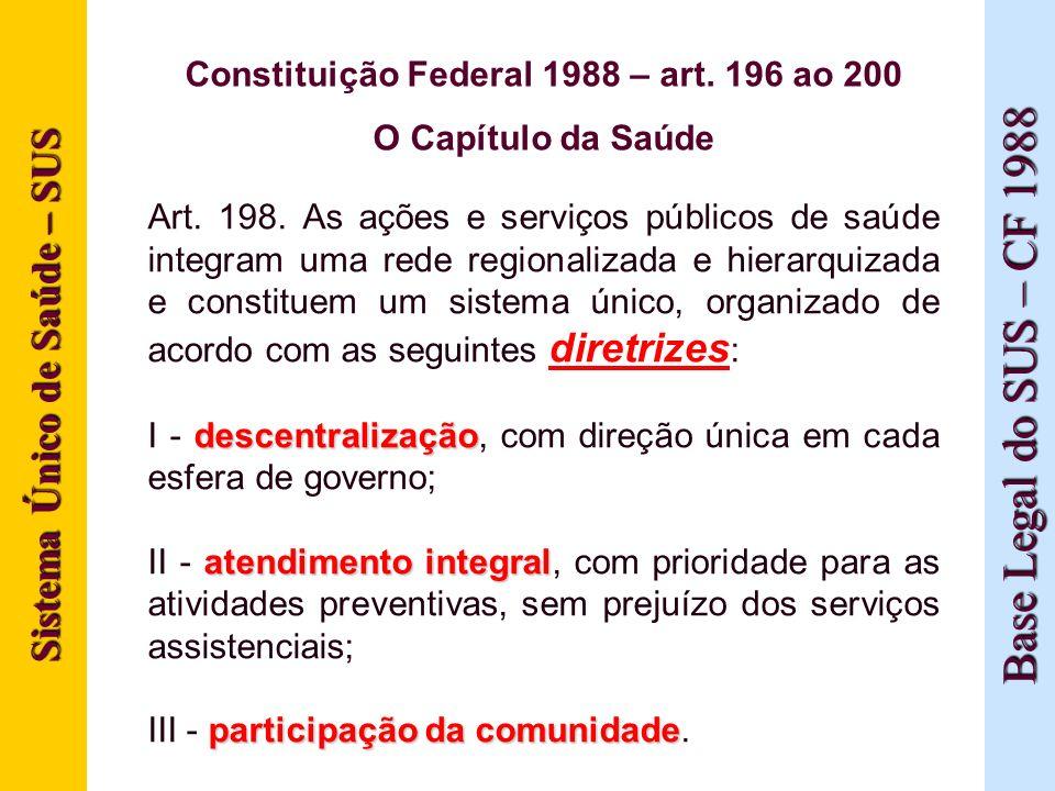 Sistema Único de Saúde – SUS Base Legal do SUS – CF 1988 Constituição Federal 1988 – art. 196 ao 200 O Capítulo da Saúde Art. 198. As ações e serviços
