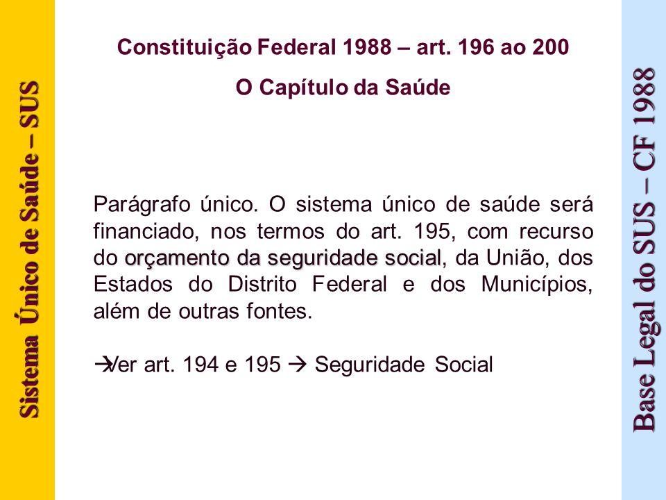 Sistema Único de Saúde – SUS Base Legal do SUS – CF 1988 Constituição Federal 1988 – art. 196 ao 200 O Capítulo da Saúde orçamento da seguridade socia