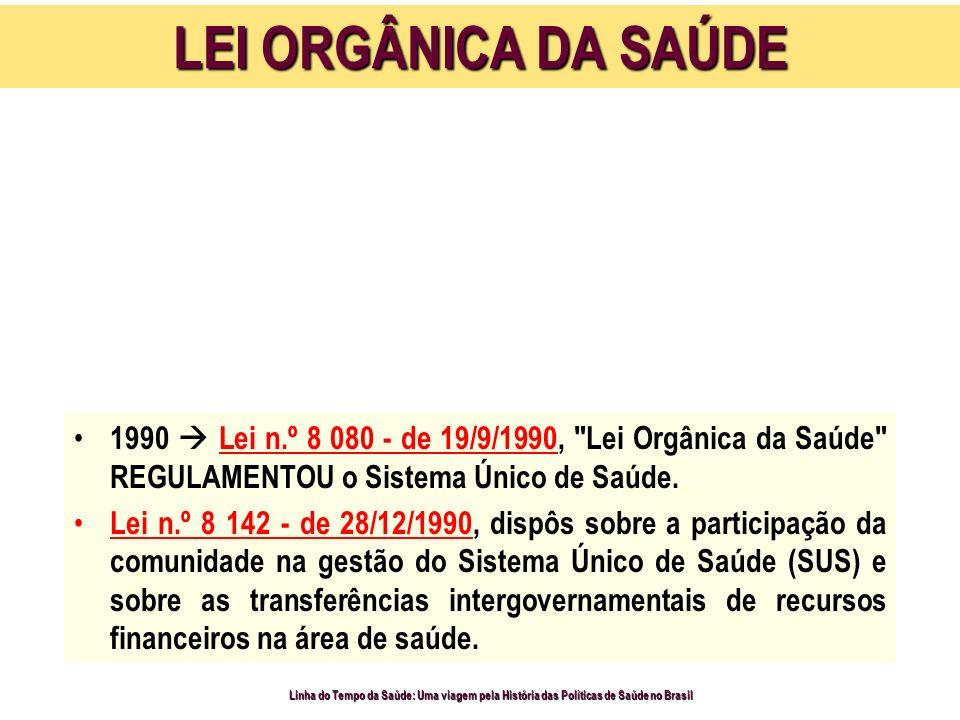 LEI ORGÂNICA DA SAÚDE Linha do Tempo da Saúde: Uma viagem pela História das Políticas de Saúde no Brasil 1990 Lei n.º 8 080 - de 19/9/1990,