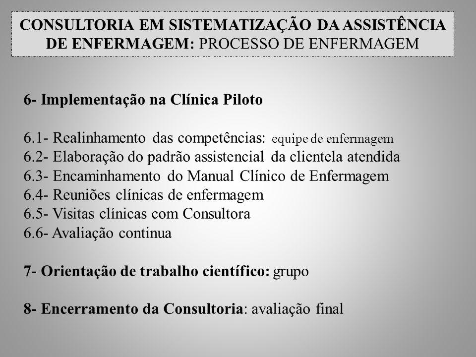CONSULTORIA EM SISTEMATIZAÇÃO DA ASSISTÊNCIA DE ENFERMAGEM: PROCESSO DE ENFERMAGEM 6- Implementação na Clínica Piloto 6.1- Realinhamento das competênc