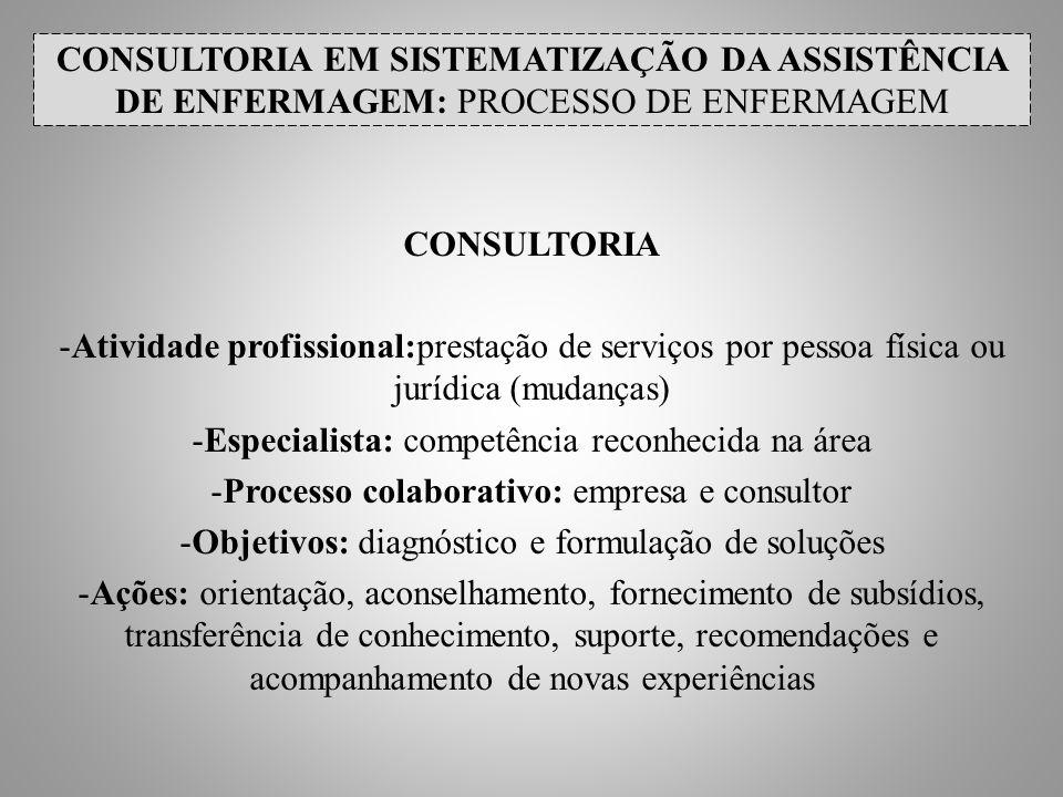 CONSULTORIA EM SISTEMATIZAÇÃO DA ASSISTÊNCIA DE ENFERMAGEM: PROCESSO DE ENFERMAGEM SAE - Conceito: organização -Método científico: Processo de Enfermagem - Pilar legal: Decreto 94.406 de 08/06/ 1987 que regulamenta a Lei 7.498 de 25/06/86 e Resolução COFEN 272/2002: dispõe sobre a Sistematização da assistência de Enfermagem - SAE nas Instituições de Saúde Brasileiras -Pilar de qualidade: Sistemas de Certificação de Qualidade (Acreditação) - Avaliação dos padrões de qualidade dos processos administrativos e atributos mínimos: liderança, administração, garantia de qualidade, organização da assistência, atenção ao paciente/cliente, etc.