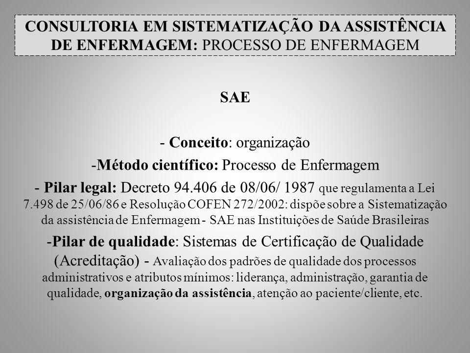 CONSULTORIA EM SISTEMATIZAÇÃO DA ASSISTÊNCIA DE ENFERMAGEM: PROCESSO DE ENFERMAGEM SAE - Conceito: organização -Método científico: Processo de Enferma