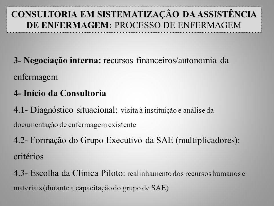 CONSULTORIA EM SISTEMATIZAÇÃO DA ASSISTÊNCIA DE ENFERMAGEM: PROCESSO DE ENFERMAGEM 5- Capacitação dos enfermeiros do grupo executivo da SAE: teoria e exercícios 5.1- Sensibilização 5.2- Teorias de Enfermagem 5.3- Modelo Assistencial: Etapas do Processo de Enfermagem 5.4- Manual Clínico de Enfermagem: conceitos, normas e técnicas 5.5- Avaliações