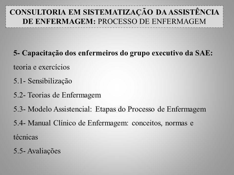 CONSULTORIA EM SISTEMATIZAÇÃO DA ASSISTÊNCIA DE ENFERMAGEM: PROCESSO DE ENFERMAGEM 6- Implementação na Clínica Piloto 6.1- Realinhamento das competências: equipe de enfermagem 6.2- Elaboração do padrão assistencial da clientela atendida 6.3- Encaminhamento do Manual Clínico de Enfermagem 6.4- Reuniões clínicas de enfermagem 6.5- Visitas clínicas com Consultora 6.6- Avaliação continua 7- Orientação de trabalho científico: grupo 8- Encerramento da Consultoria: avaliação final