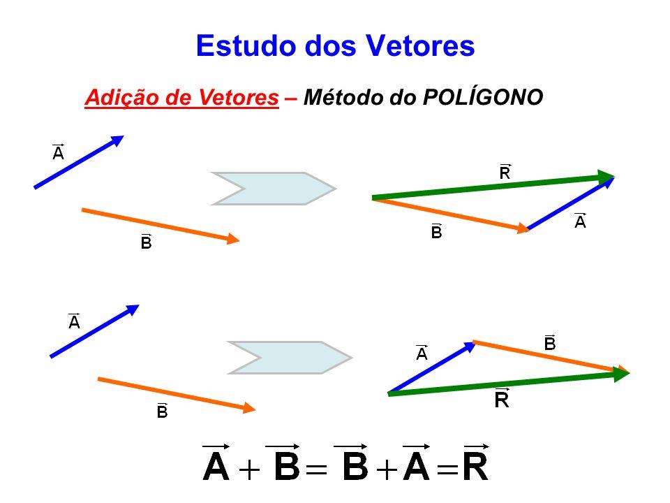 Estudo dos Vetores Calculando o Módulo do vetor-Resultante Representação VETORIAL Ângulo entre os vetores: Cálculo do MÓDULO de R: Ângulo entre os vetores: