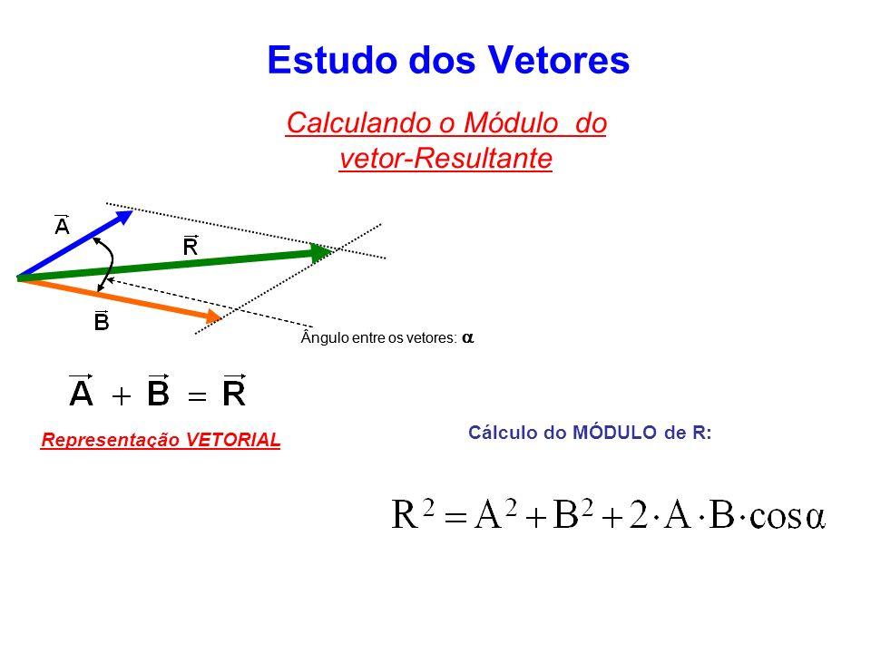 Estudo dos Vetores Calculando o Módulo do vetor-Resultante Representação VETORIAL Ângulo entre os vetores: Cálculo do MÓDULO de R: Ângulo entre os vet