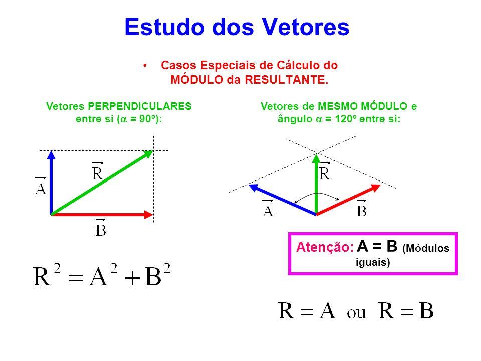Estudo dos Vetores Casos Especiais de Cálculo do MÓDULO da RESULTANTE. Vetores PERPENDICULARES entre si ( = 90º): Vetores de MESMO MÓDULO e ângulo = 1