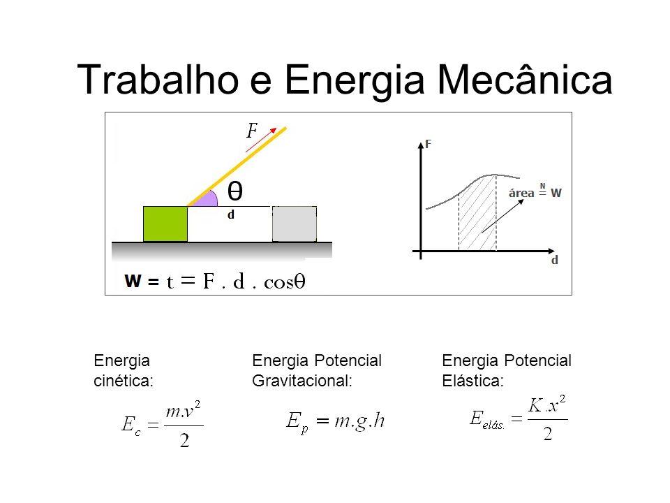 Trabalho e Energia Mecânica Energia cinética: Energia Potencial Gravitacional: Energia Potencial Elástica: