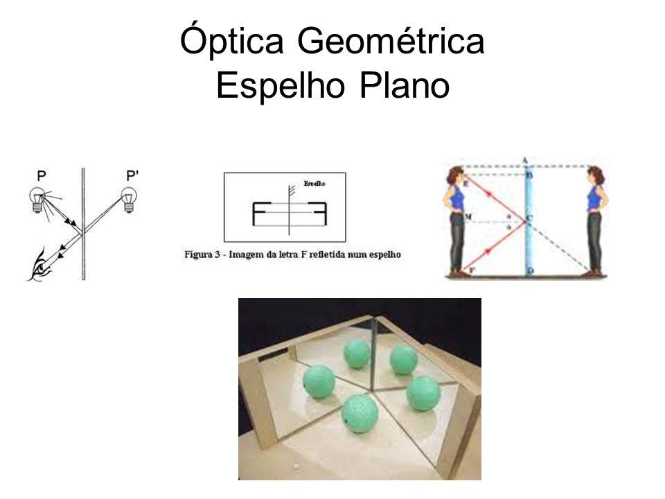 Óptica Geométrica Espelho Plano