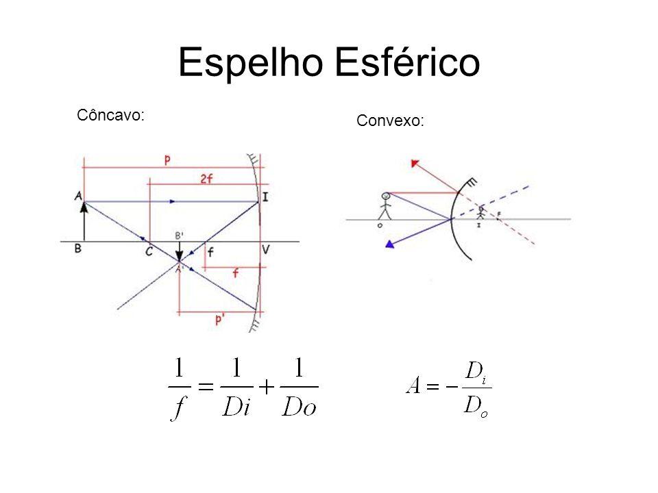 Espelho Esférico Côncavo: Convexo:
