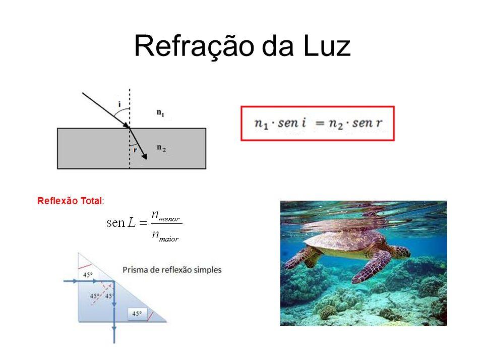 Reflexão Total: