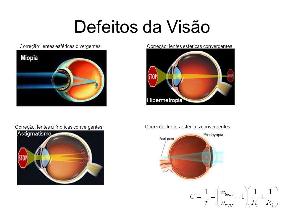 Defeitos da Visão Hipermetropia Correção: lentes esféricas divergentes.Correção: lentes esféricas convergentes. Astigmatismo Correção: lentes cilíndri