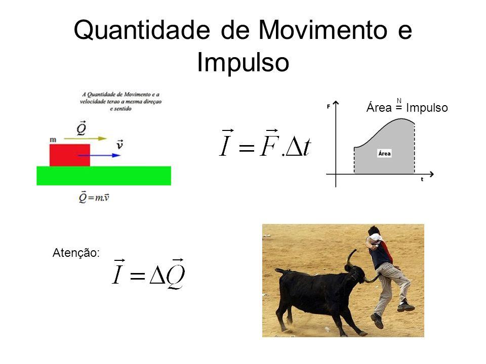 Quantidade de Movimento e Impulso Área = Impulso N Atenção: