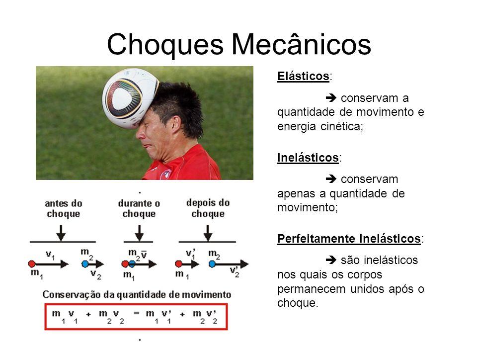 Choques Mecânicos Elásticos: conservam a quantidade de movimento e energia cinética; Inelásticos: conservam apenas a quantidade de movimento; Perfeita