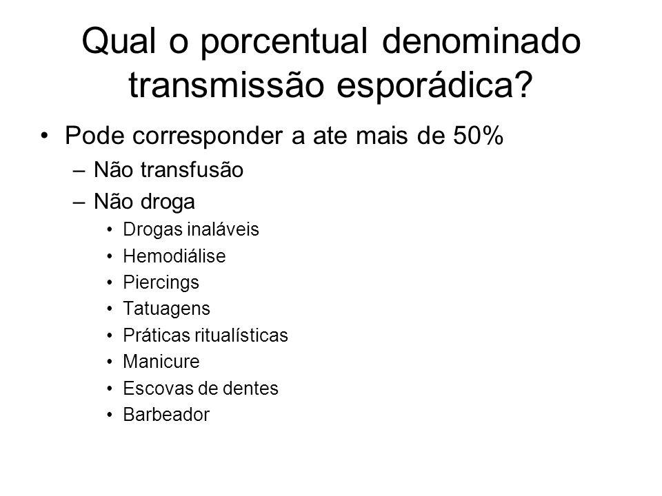 Qual o porcentual denominado transmissão esporádica? Pode corresponder a ate mais de 50% –Não transfusão –Não droga Drogas inaláveis Hemodiálise Pierc
