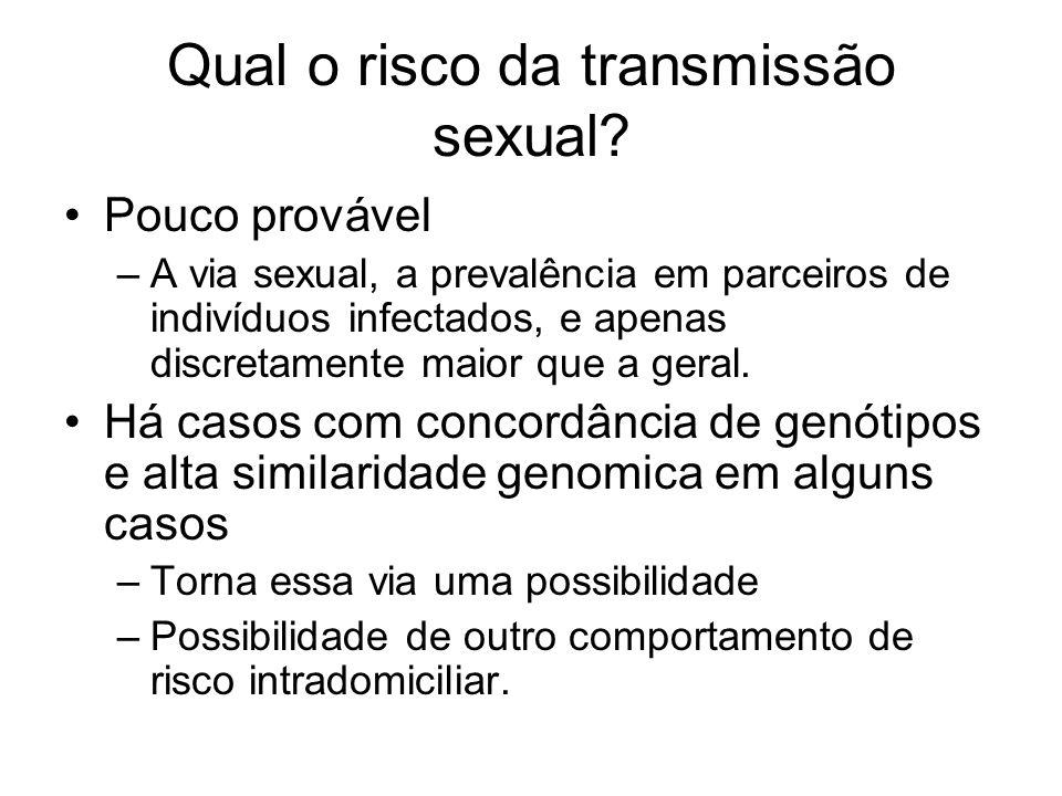 Qual o risco da transmissão sexual? Pouco provável –A via sexual, a prevalência em parceiros de indivíduos infectados, e apenas discretamente maior qu