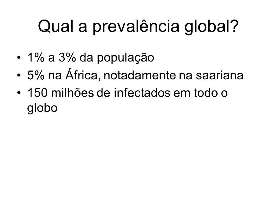 Qual a prevalência global? 1% a 3% da população 5% na África, notadamente na saariana 150 milhões de infectados em todo o globo