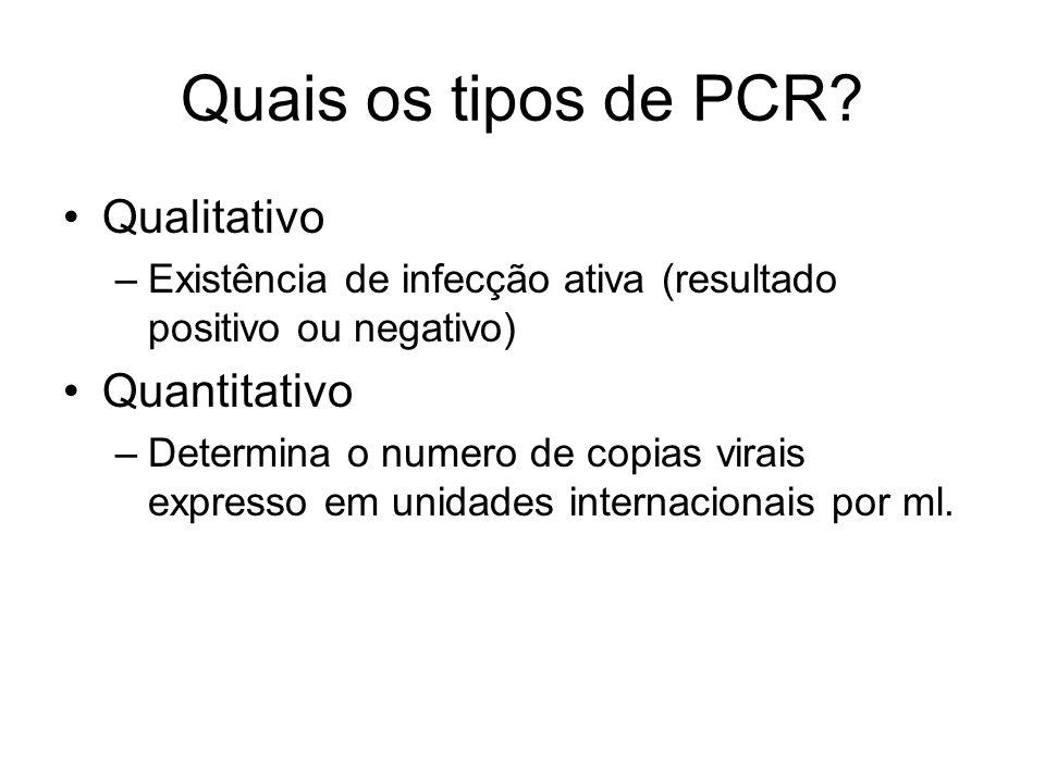 Quais os tipos de PCR? Qualitativo –Existência de infecção ativa (resultado positivo ou negativo) Quantitativo –Determina o numero de copias virais ex