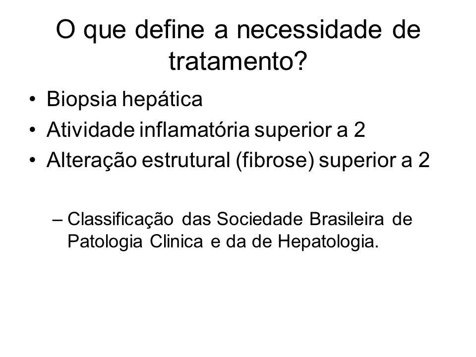 O que define a necessidade de tratamento? Biopsia hepática Atividade inflamatória superior a 2 Alteração estrutural (fibrose) superior a 2 –Classifica