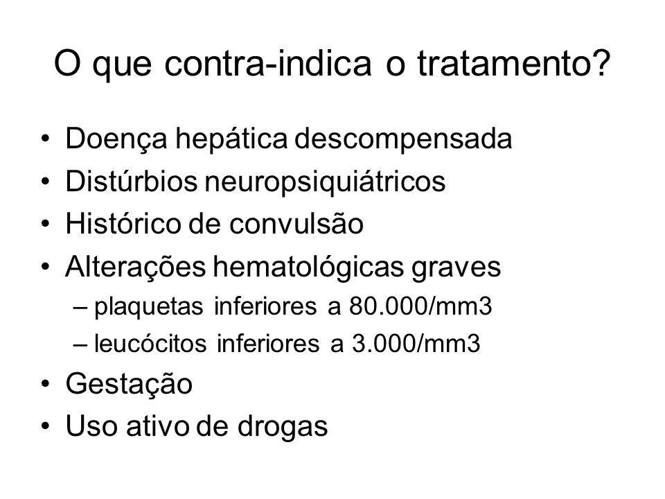 O que contra-indica o tratamento? Doença hepática descompensada Distúrbios neuropsiquiátricos Histórico de convulsão Alterações hematológicas graves –