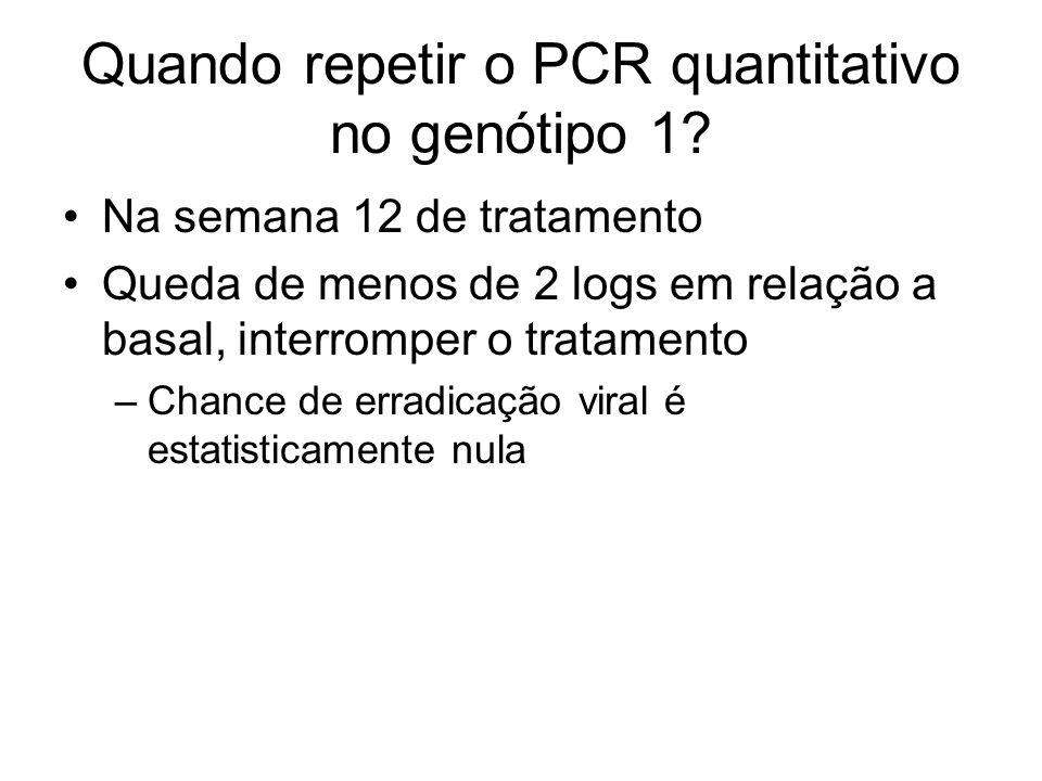Quando repetir o PCR quantitativo no genótipo 1? Na semana 12 de tratamento Queda de menos de 2 logs em relação a basal, interromper o tratamento –Cha