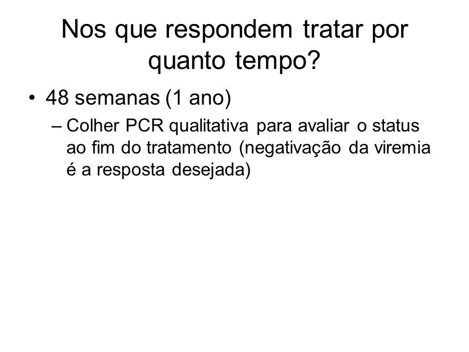 Nos que respondem tratar por quanto tempo? 48 semanas (1 ano) –Colher PCR qualitativa para avaliar o status ao fim do tratamento (negativação da virem