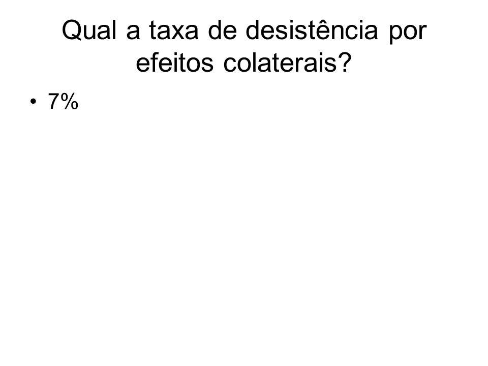 Qual a taxa de desistência por efeitos colaterais? 7%
