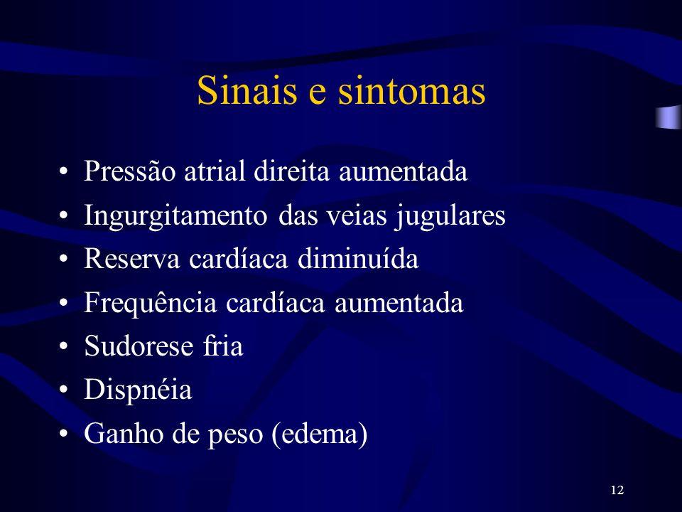 12 Sinais e sintomas Pressão atrial direita aumentada Ingurgitamento das veias jugulares Reserva cardíaca diminuída Frequência cardíaca aumentada Sudo