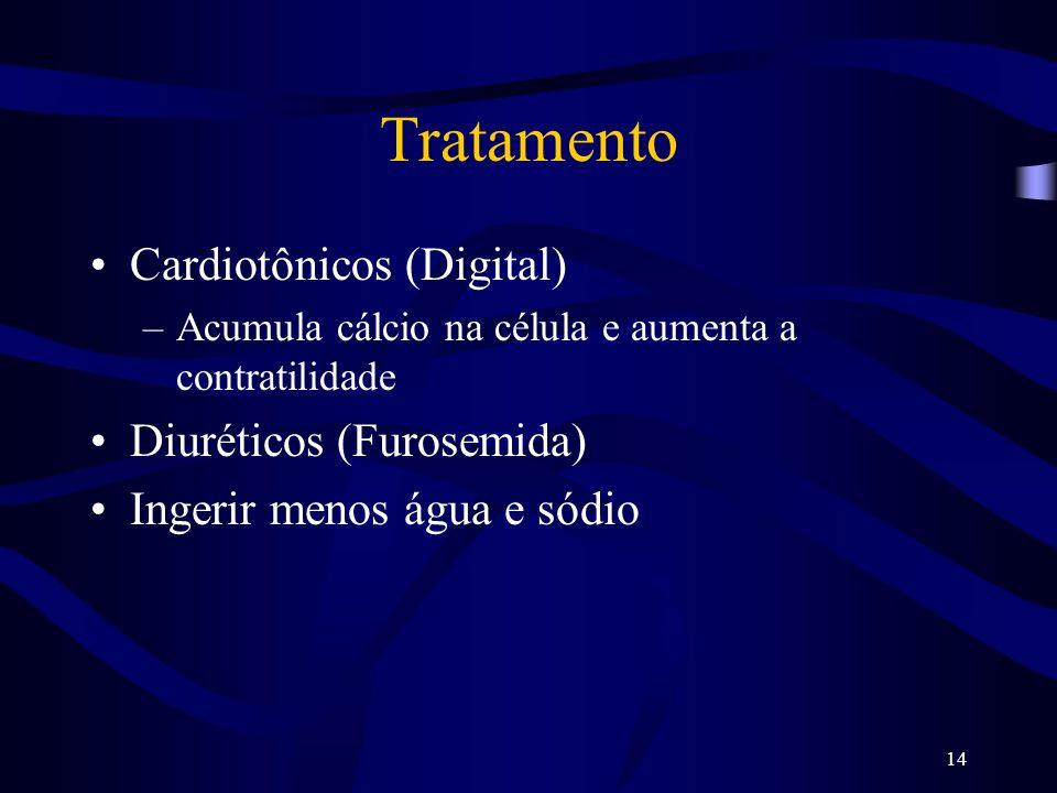 14 Tratamento Cardiotônicos (Digital) –Acumula cálcio na célula e aumenta a contratilidade Diuréticos (Furosemida) Ingerir menos água e sódio
