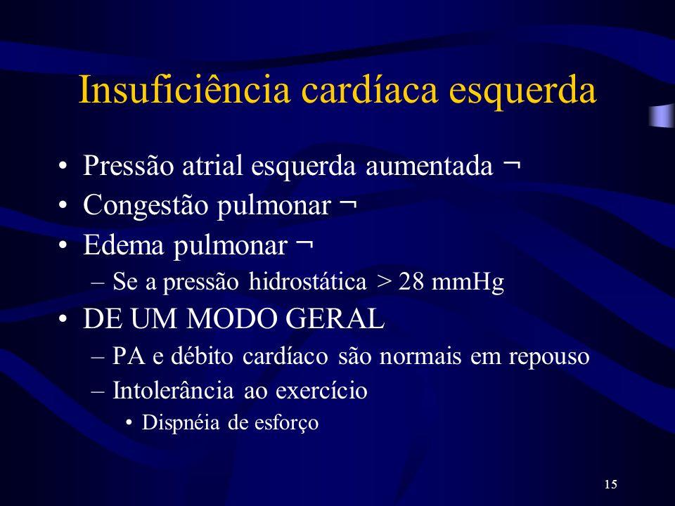 15 Insuficiência cardíaca esquerda Pressão atrial esquerda aumentada ¬ Congestão pulmonar ¬ Edema pulmonar ¬ –Se a pressão hidrostática > 28 mmHg DE U