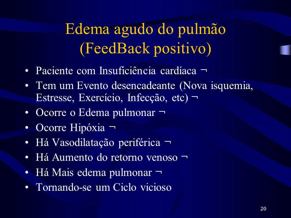 20 Edema agudo do pulmão (FeedBack positivo) Paciente com Insuficiência cardíaca ¬ Tem um Evento desencadeante (Nova isquemia, Estresse, Exercício, In