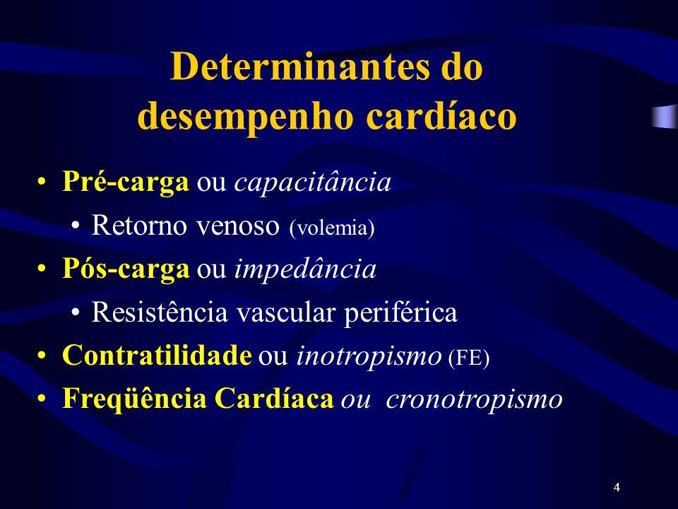 4 Determinantes do desempenho cardíaco Pré-carga ou capacitância Retorno venoso (volemia) Pós-carga ou impedância Resistência vascular periférica Cont