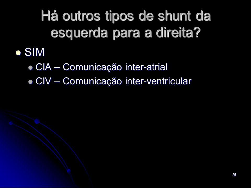 25 Há outros tipos de shunt da esquerda para a direita? SIM SIM CIA – Comunicação inter-atrial CIA – Comunicação inter-atrial CIV – Comunicação inter-
