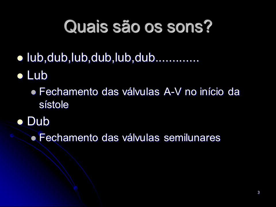 3 Quais são os sons? lub,dub,lub,dub,lub,dub............. lub,dub,lub,dub,lub,dub............. Lub Lub Fechamento das válvulas A-V no início da sístol