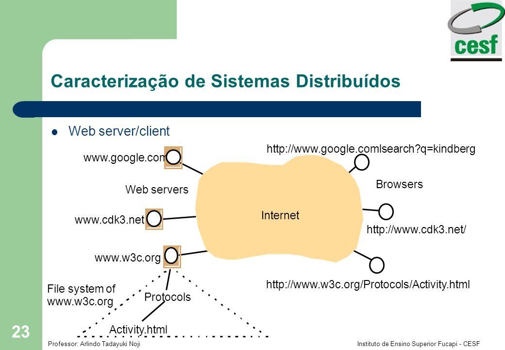 Professor: Arlindo Tadayuki Noji Instituto de Ensino Superior Fucapi - CESF 23 Web server/client Caracterização de Sistemas Distribuídos Internet Brow