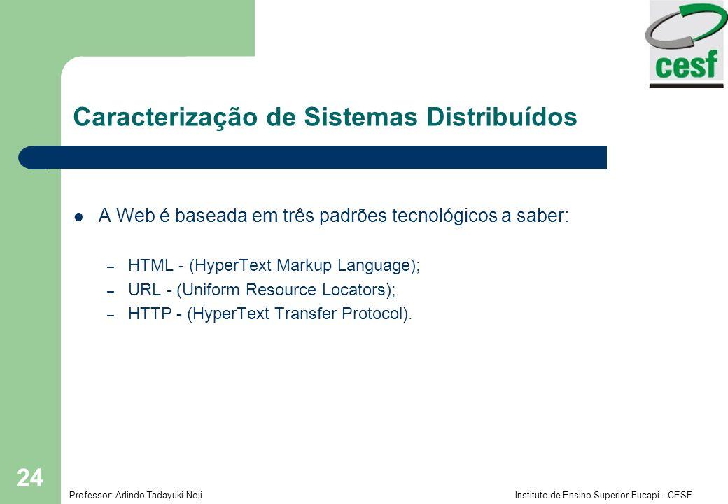 Professor: Arlindo Tadayuki Noji Instituto de Ensino Superior Fucapi - CESF 24 A Web é baseada em três padrões tecnológicos a saber: – HTML - (HyperTe