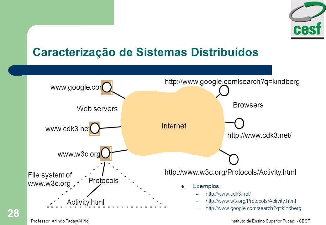 Professor: Arlindo Tadayuki Noji Instituto de Ensino Superior Fucapi - CESF 29 Protocolo HTTP – Define a forma como os browsers e outros tipos de clientes devem interagir com os servidores Web.
