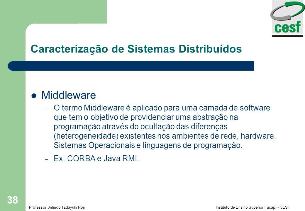 Professor: Arlindo Tadayuki Noji Instituto de Ensino Superior Fucapi - CESF 38 Caracterização de Sistemas Distribuídos Middleware – O termo Middleware