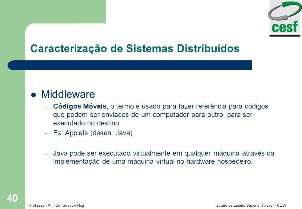 Professor: Arlindo Tadayuki Noji Instituto de Ensino Superior Fucapi - CESF 40 Caracterização de Sistemas Distribuídos Middleware – Códigos Móveis, o
