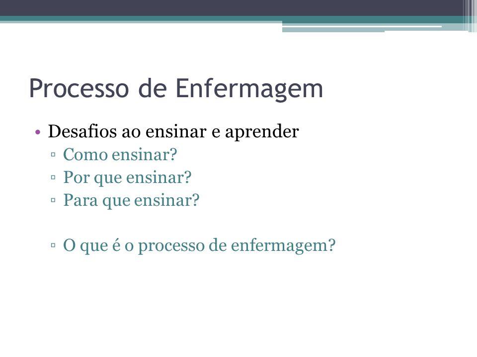 Processo de Enfermagem Desafios ao ensinar e aprender Como ensinar? Por que ensinar? Para que ensinar? O que é o processo de enfermagem?