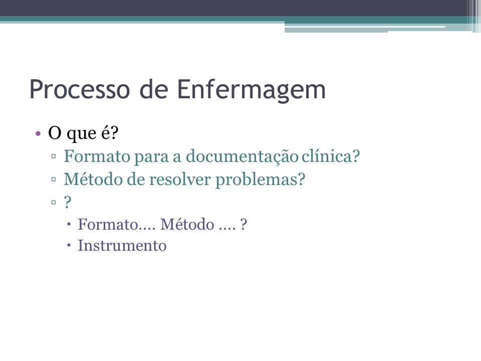 Processo de Enfermagem O que é? Formato para a documentação clínica? Método de resolver problemas? ? Formato.... Método.... ? Instrumento